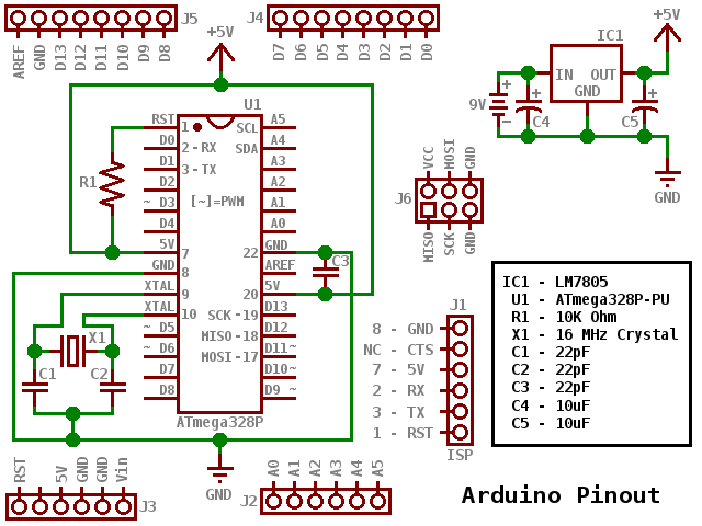 Eagle 7.5.0 – Schematic capture and printed circuit board design ...